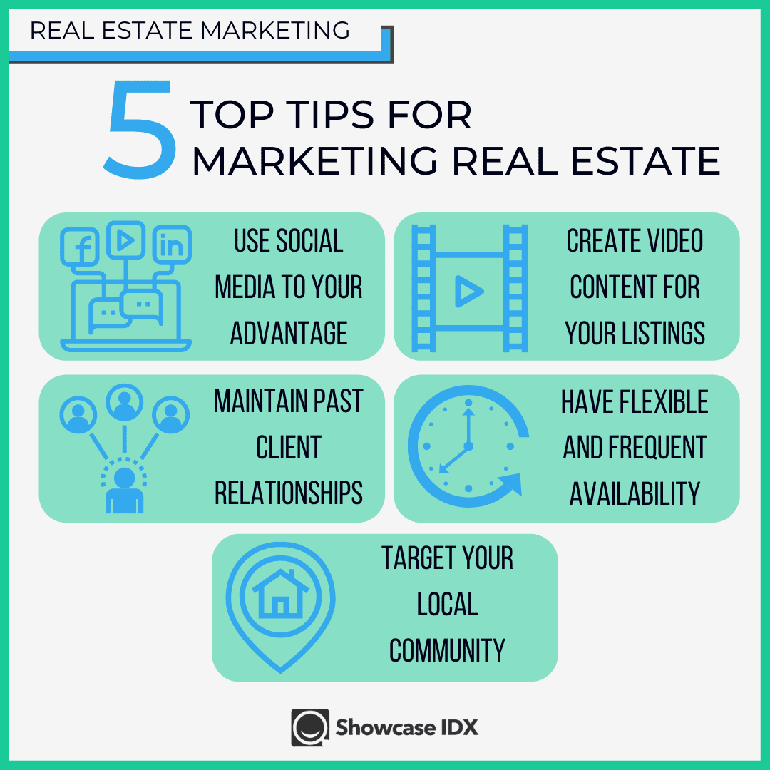 top tips for marketing real estate