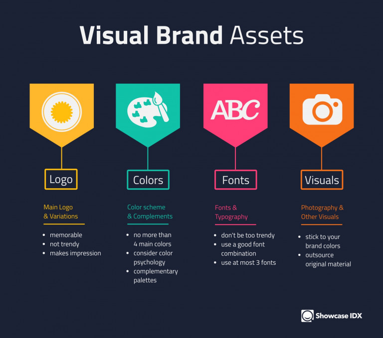 Infographic-Visual-Brand-Assets
