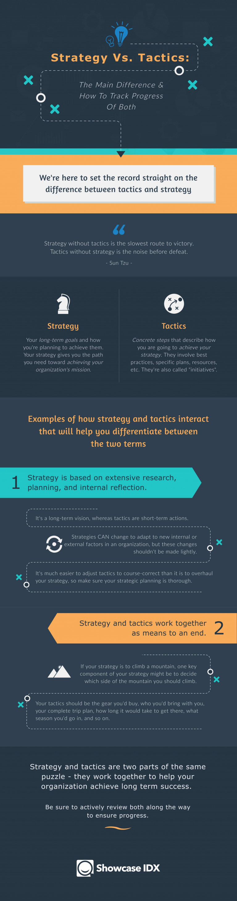 Infographic-Strategy-Vs-Tactics