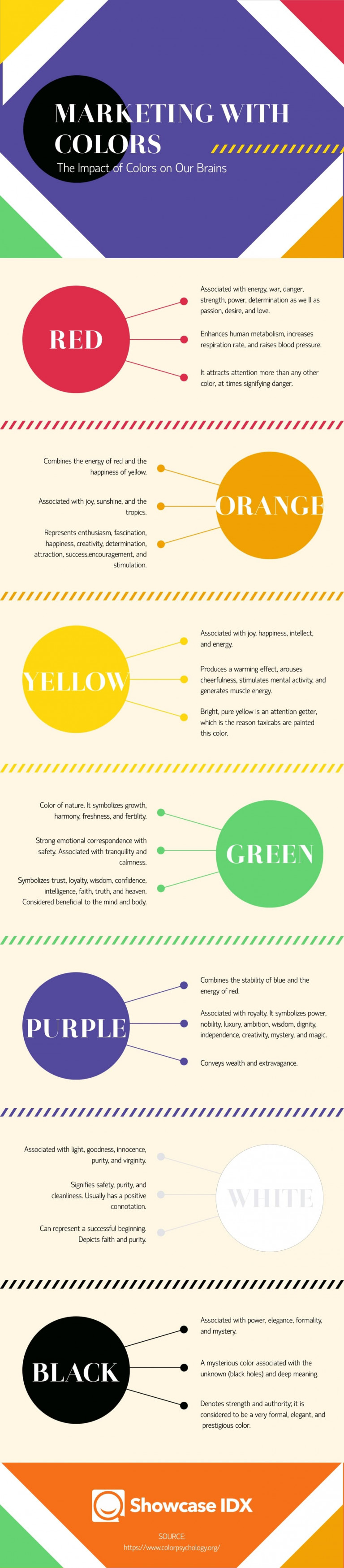 Infographic-Marketing-Colors-The-Impact-of-Colors-on-Our-Brains