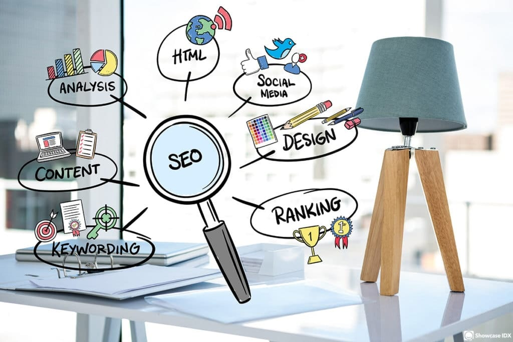 real estate seo is always a key part of any real estate digital marketing plan