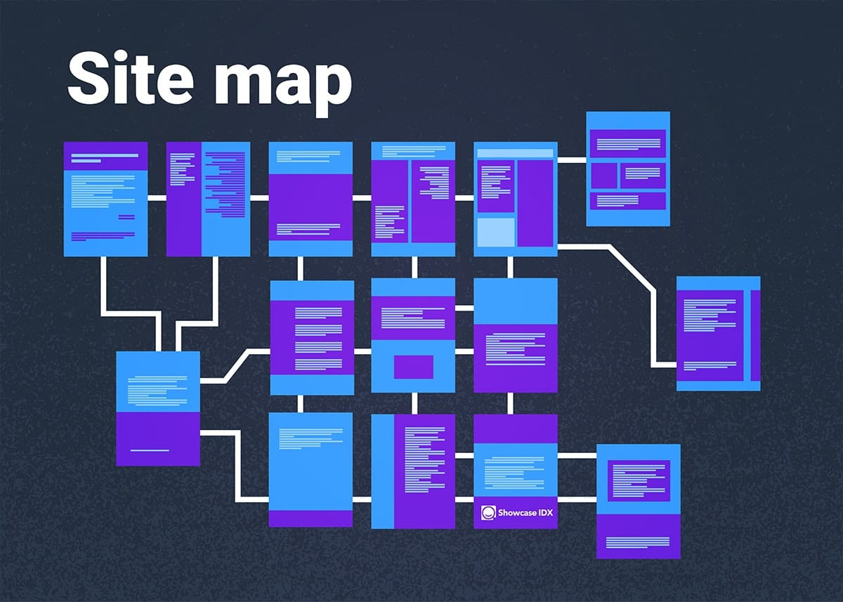 real estate search engine optimization - sitemap update 1