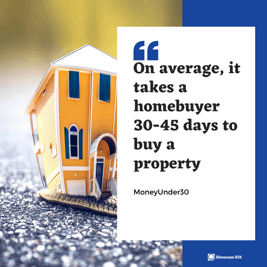real estate statistics it takes a homebuyer 30 45 days to buy a property